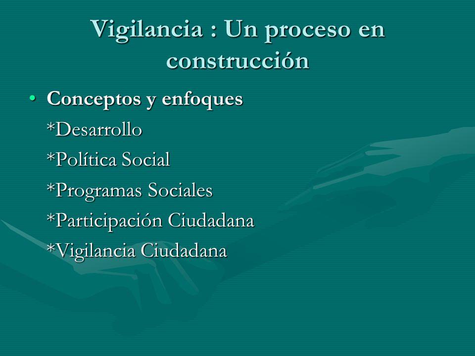 Vigilancia : Un proceso en construcción Conceptos y enfoquesConceptos y enfoques*Desarrollo *Política Social *Programas Sociales *Participación Ciudad