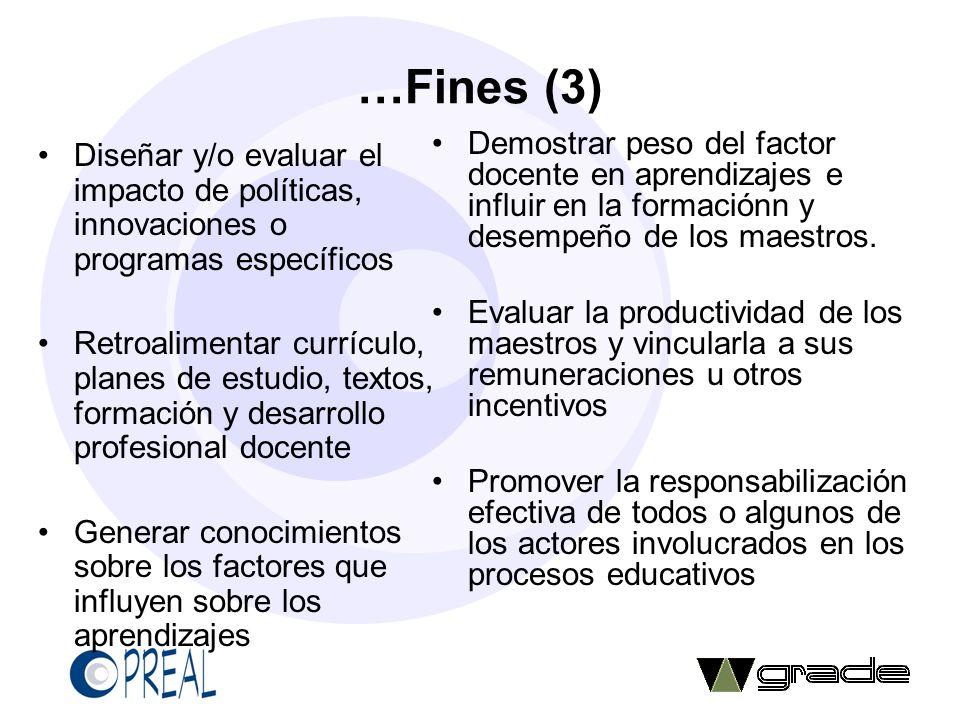 …Fines (3) Diseñar y/o evaluar el impacto de políticas, innovaciones o programas específicos Retroalimentar currículo, planes de estudio, textos, form