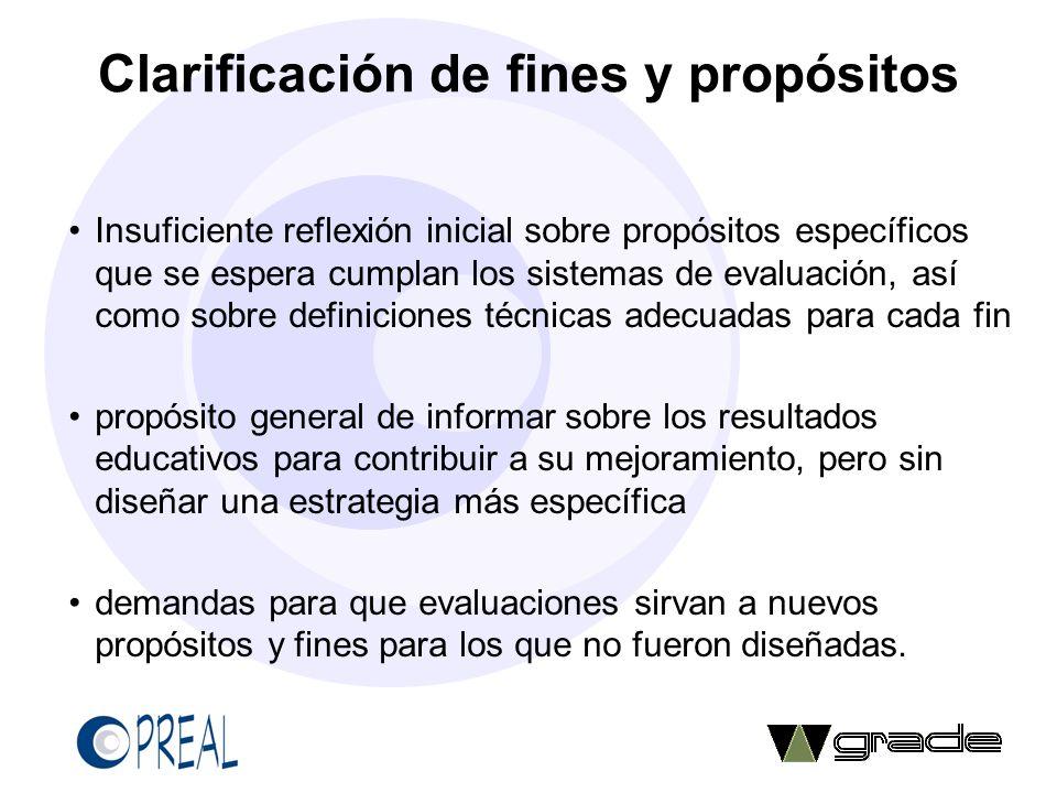 Clarificación de fines y propósitos Insuficiente reflexión inicial sobre propósitos específicos que se espera cumplan los sistemas de evaluación, así