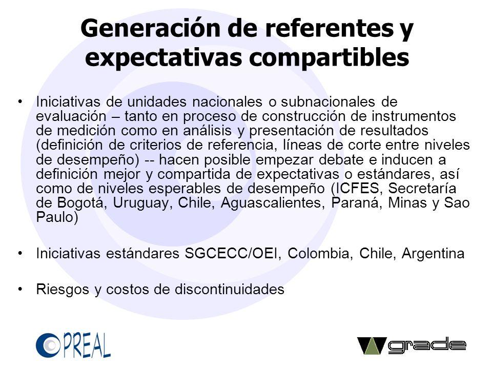 Generación de referentes y expectativas compartibles Iniciativas de unidades nacionales o subnacionales de evaluación – tanto en proceso de construcci