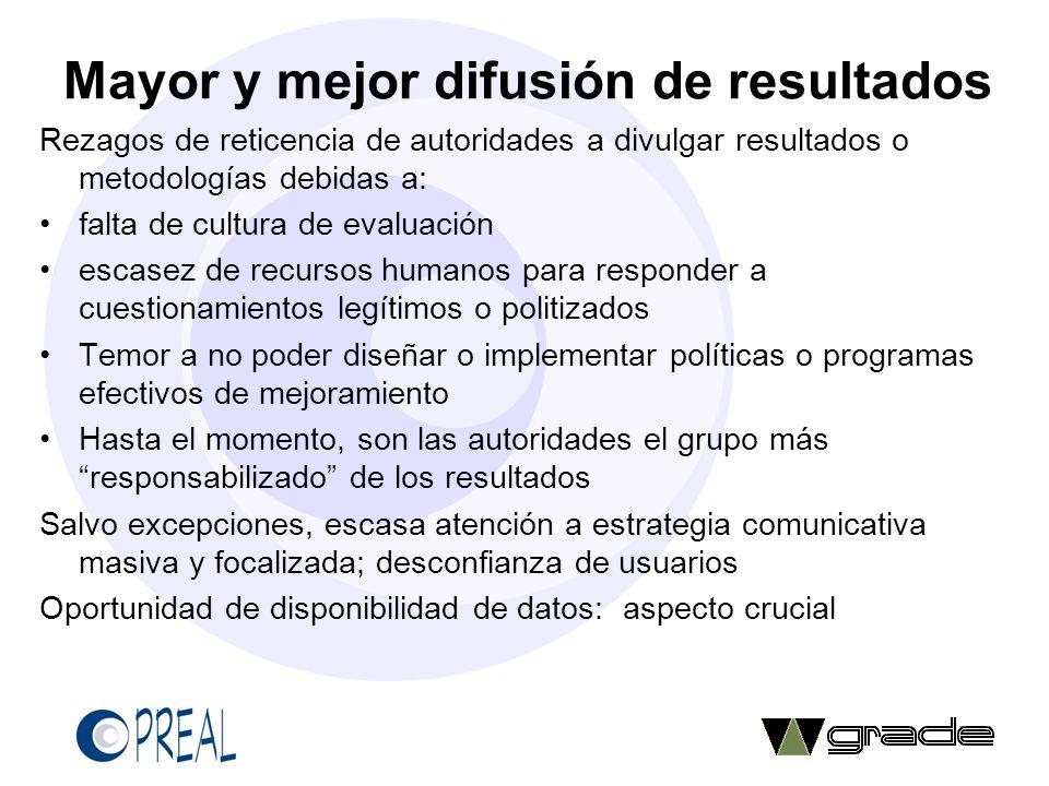 Mayor y mejor difusión de resultados Rezagos de reticencia de autoridades a divulgar resultados o metodologías debidas a: falta de cultura de evaluaci