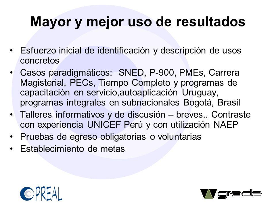 Mayor y mejor uso de resultados Esfuerzo inicial de identificación y descripción de usos concretos Casos paradigmáticos: SNED, P-900, PMEs, Carrera Ma
