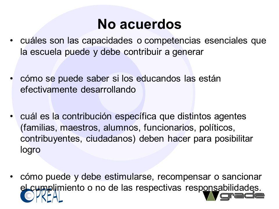 No acuerdos cuáles son las capacidades o competencias esenciales que la escuela puede y debe contribuir a generar cómo se puede saber si los educandos