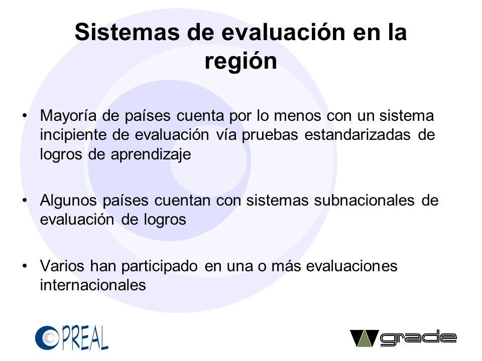 Sistemas de evaluación en la región Mayoría de países cuenta por lo menos con un sistema incipiente de evaluación vía pruebas estandarizadas de logros