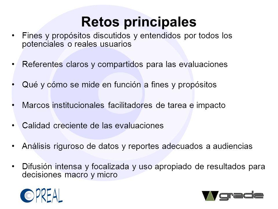 Fines de los sistemas de evaluación (1) Informar y generar cultura social de la evaluación.