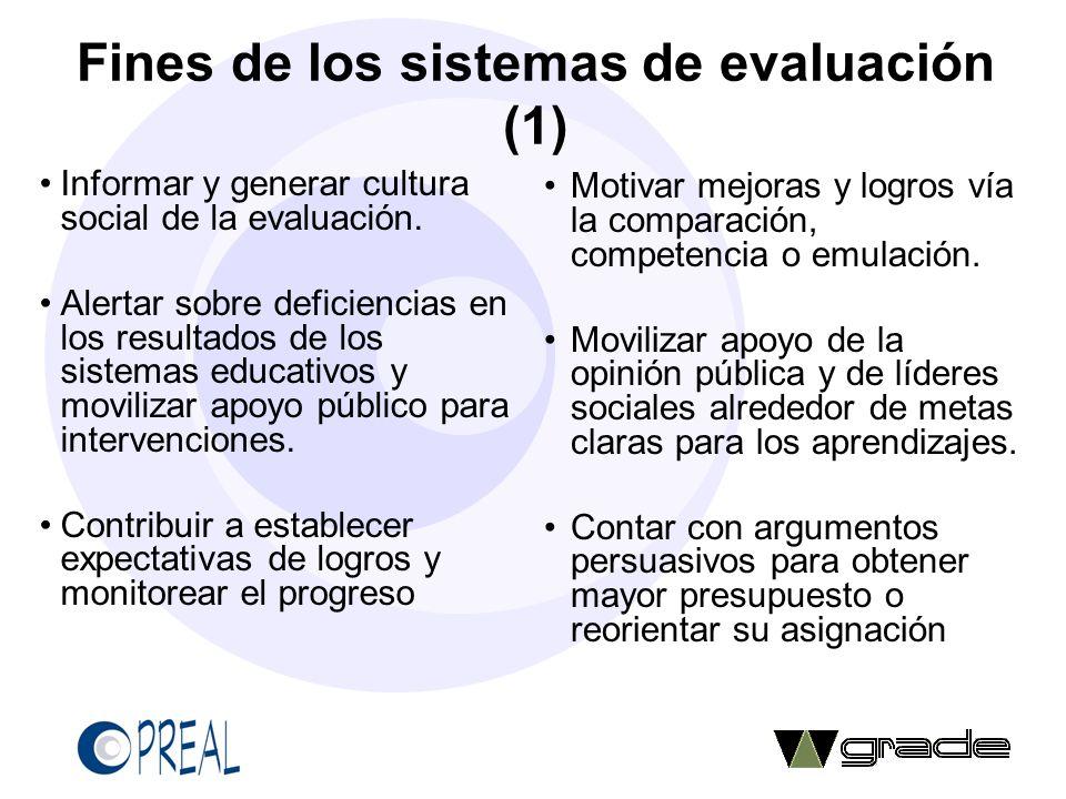 Fines de los sistemas de evaluación (1) Informar y generar cultura social de la evaluación. Alertar sobre deficiencias en los resultados de los sistem