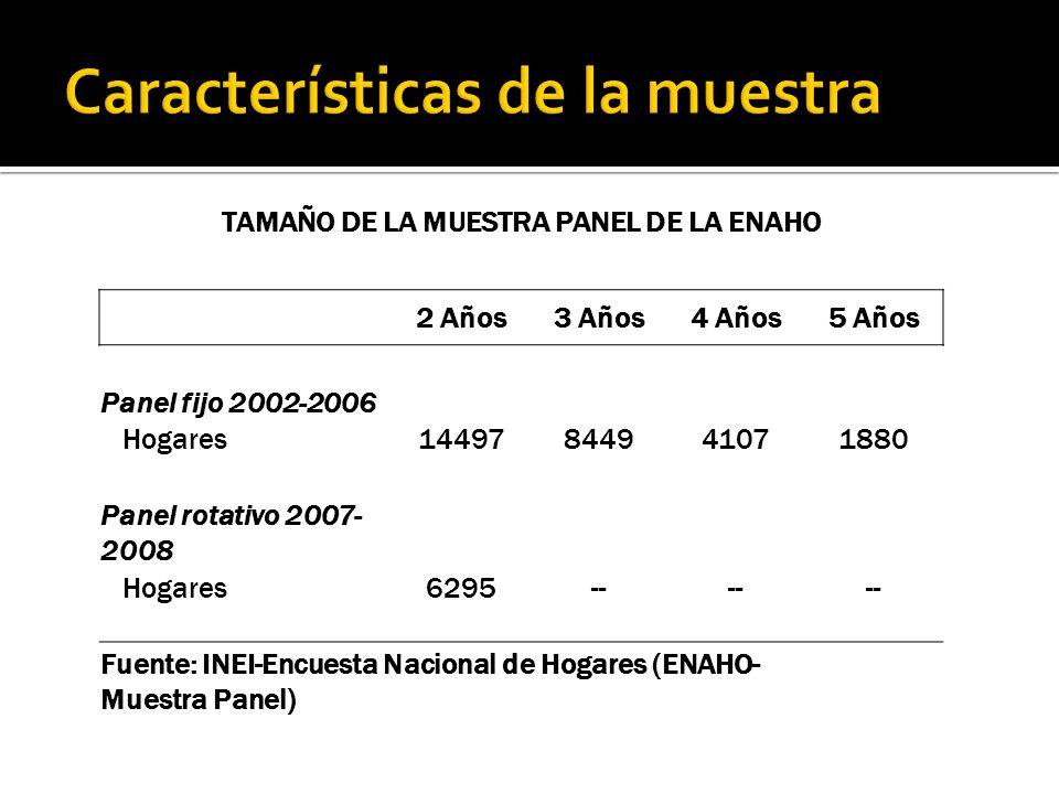 TAMAÑO DE LA MUESTRA PANEL DE LA ENAHO 2 Años3 Años4 Años5 Años Panel fijo 2002-2006 Hogares14497844941071880 Panel rotativo 2007- 2008 Hogares6295-- Fuente: INEI-Encuesta Nacional de Hogares (ENAHO- Muestra Panel)
