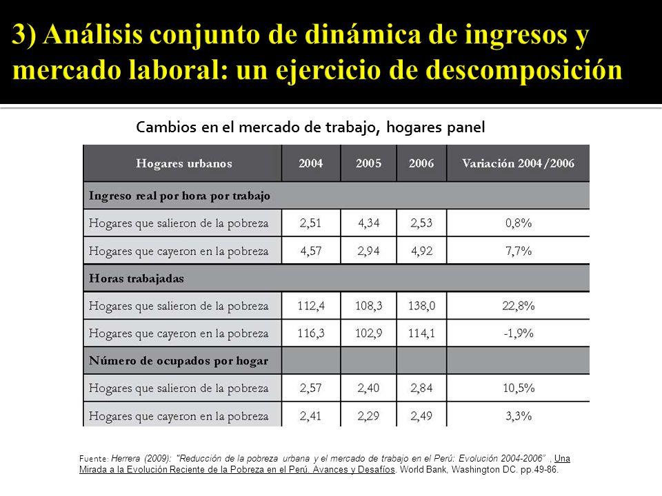 Cambios en el mercado de trabajo, hogares panel Fuente: Herrera (2009): Reducción de la pobreza urbana y el mercado de trabajo en el Perú: Evolución 2004-2006, Una Mirada a la Evolución Reciente de la Pobreza en el Perú.