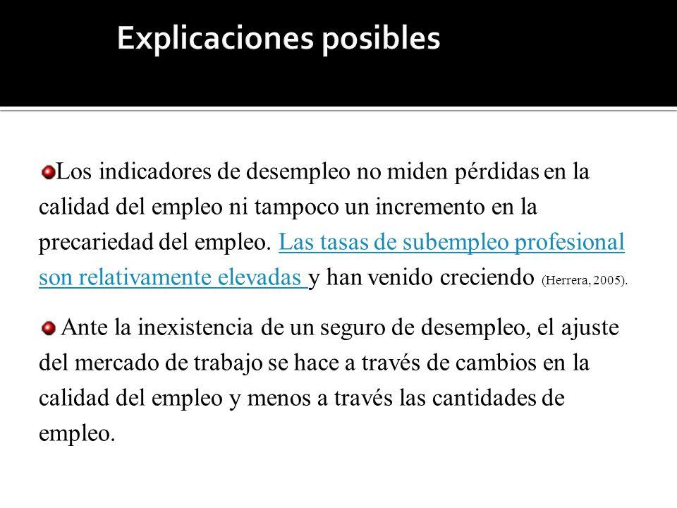 Los indicadores de desempleo no miden pérdidas en la calidad del empleo ni tampoco un incremento en la precariedad del empleo.