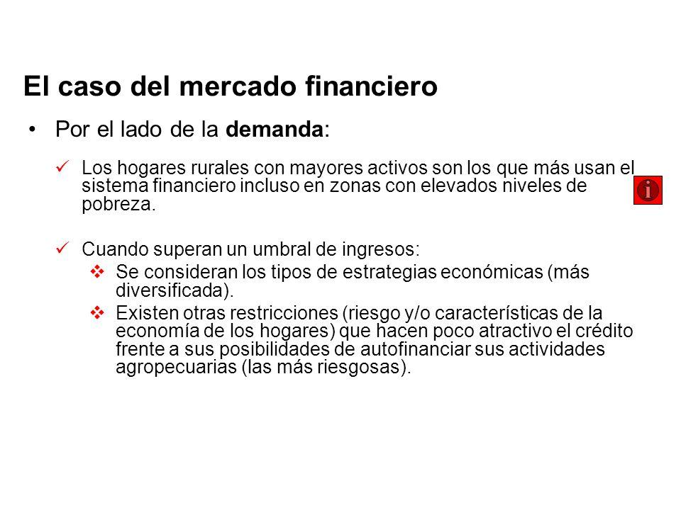 El caso del mercado financiero Por el lado de la demanda: Los hogares rurales con mayores activos son los que más usan el sistema financiero incluso e