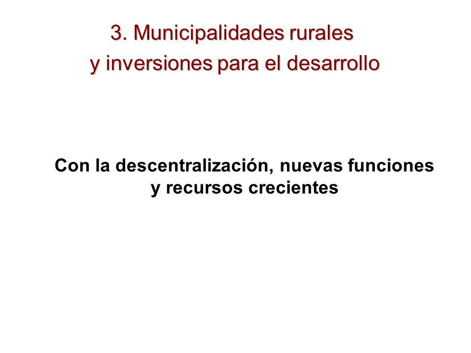 3. Municipalidades rurales y inversiones para el desarrollo y inversiones para el desarrollo Con la descentralización, nuevas funciones y recursos cre