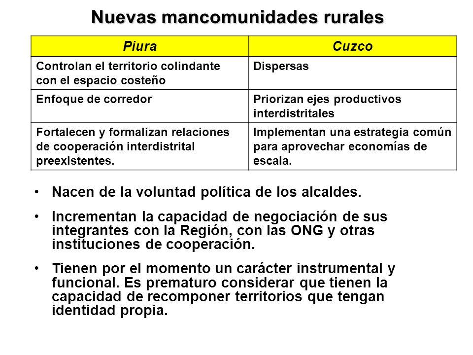 Nuevas mancomunidades rurales PiuraCuzco Controlan el territorio colindante con el espacio costeño Dispersas Enfoque de corredorPriorizan ejes productivos interdistritales Fortalecen y formalizan relaciones de cooperación interdistrital preexistentes.