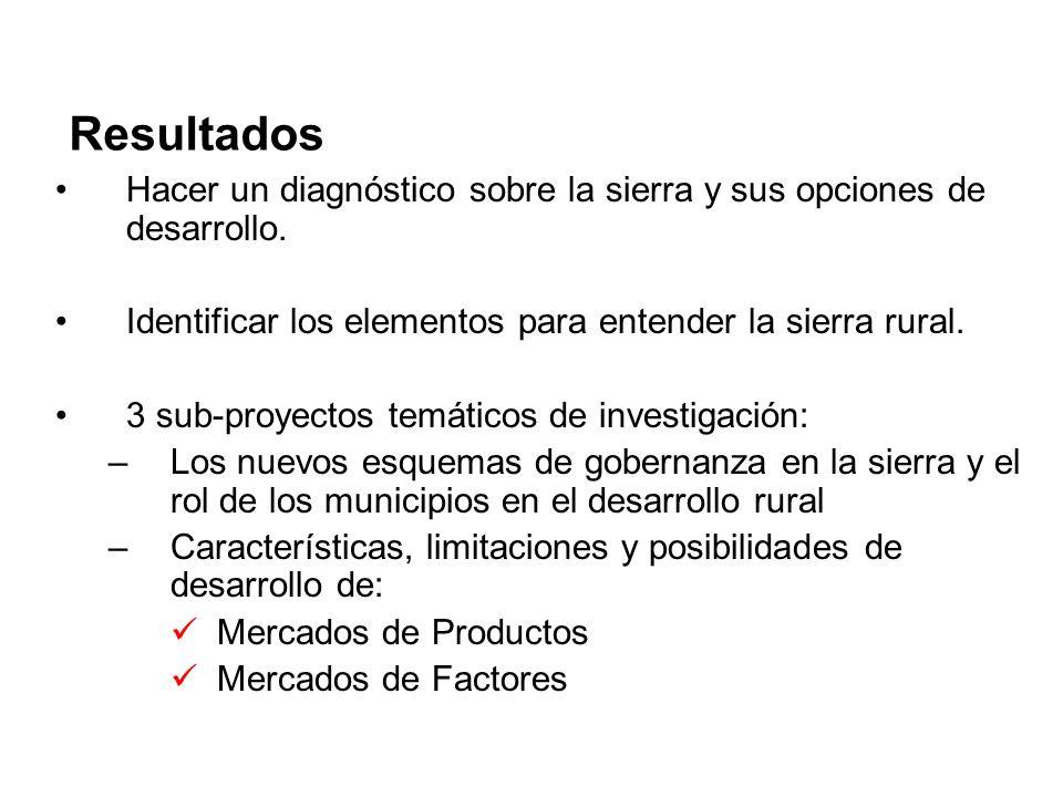 Potencialidades y limitaciones de los mercados de factores en la Sierra