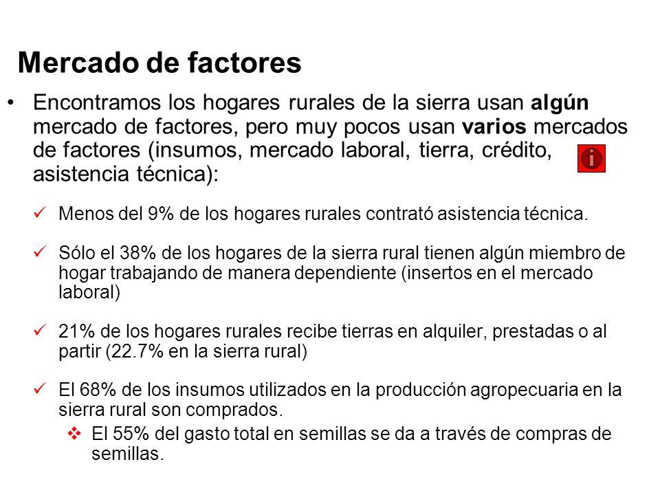 Mercado de factores Encontramos los hogares rurales de la sierra usan algún mercado de factores, pero muy pocos usan varios mercados de factores (insu