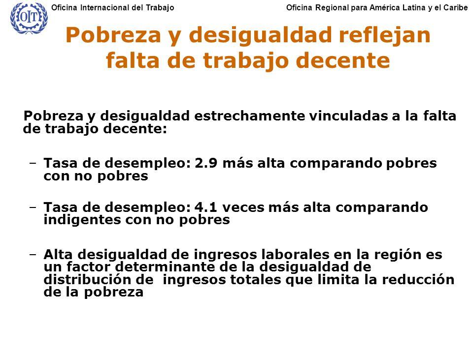 Oficina Regional para América Latina y el CaribeOficina Internacional del Trabajo Pobreza y desigualdad reflejan falta de trabajo decente Pobreza y de