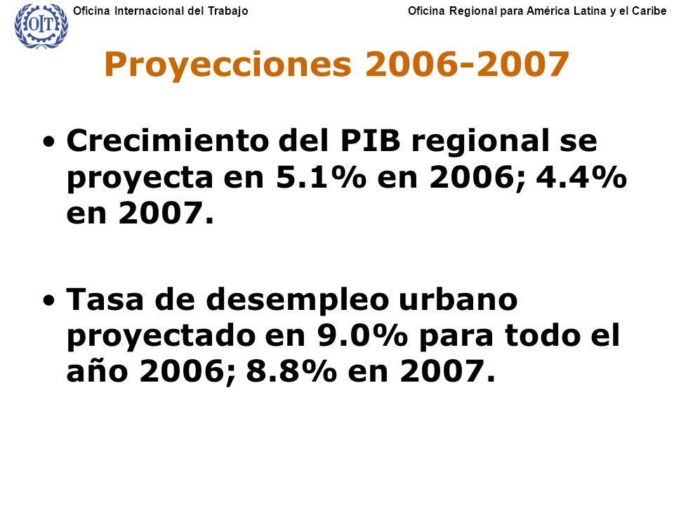 Oficina Regional para América Latina y el CaribeOficina Internacional del Trabajo Proyecciones 2006-2007 Crecimiento del PIB regional se proyecta en 5.1% en 2006; 4.4% en 2007.