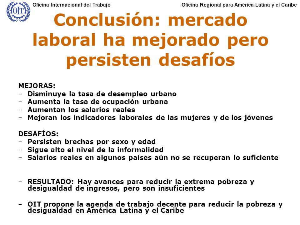 Oficina Regional para América Latina y el CaribeOficina Internacional del Trabajo Conclusión: mercado laboral ha mejorado pero persisten desafíos MEJO