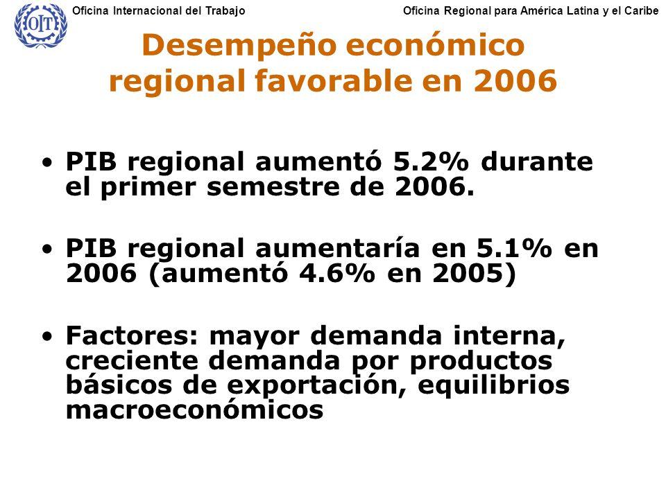 Oficina Regional para América Latina y el CaribeOficina Internacional del Trabajo Desempeño económico regional favorable en 2006 PIB regional aumentó 5.2% durante el primer semestre de 2006.