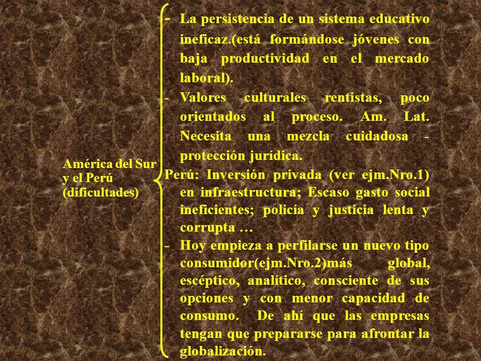 América del Sur y el Perú (dificultades) - La persistencia de un sistema educativo ineficaz.(está formándose jóvenes con baja productividad en el mercado laboral).