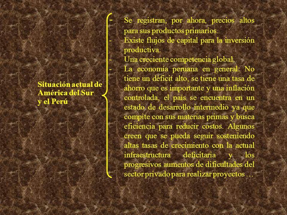Situación actual de América del Sur y el Perú - Se registran, por ahora, precios altos para sus productos primarios.