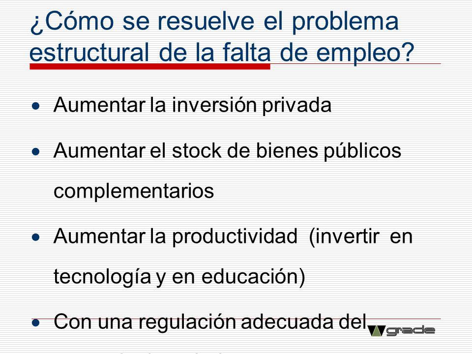 ¿Cómo se resuelve el problema estructural de la falta de empleo? Aumentar la inversión privada Aumentar el stock de bienes públicos complementarios Au