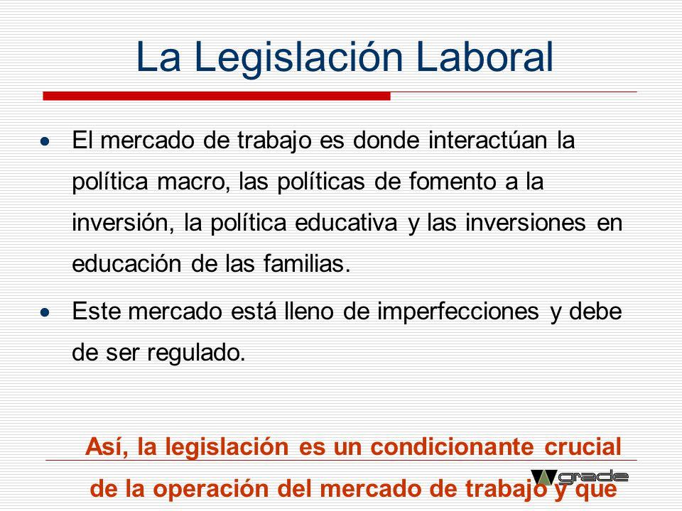 La Legislación Laboral El mercado de trabajo es donde interactúan la política macro, las políticas de fomento a la inversión, la política educativa y