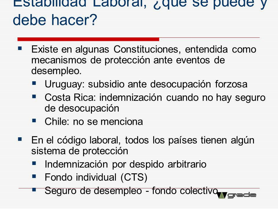 Estabilidad Laboral, ¿qué se puede y debe hacer? Existe en algunas Constituciones, entendida como mecanismos de protección ante eventos de desempleo.