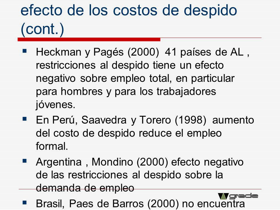Evidencia empírica acerca del efecto de los costos de despido (cont.) Heckman y Pagés (2000) 41 países de AL, restricciones al despido tiene un efecto
