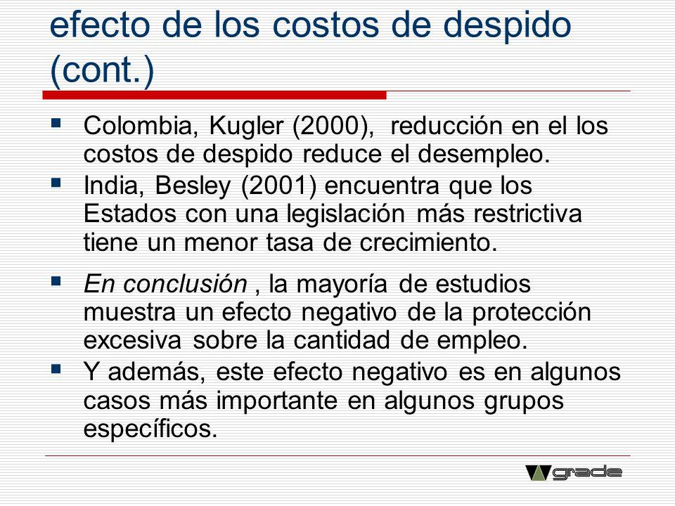 Evidencia empírica acerca del efecto de los costos de despido (cont.) Colombia, Kugler (2000), reducción en el los costos de despido reduce el desempl