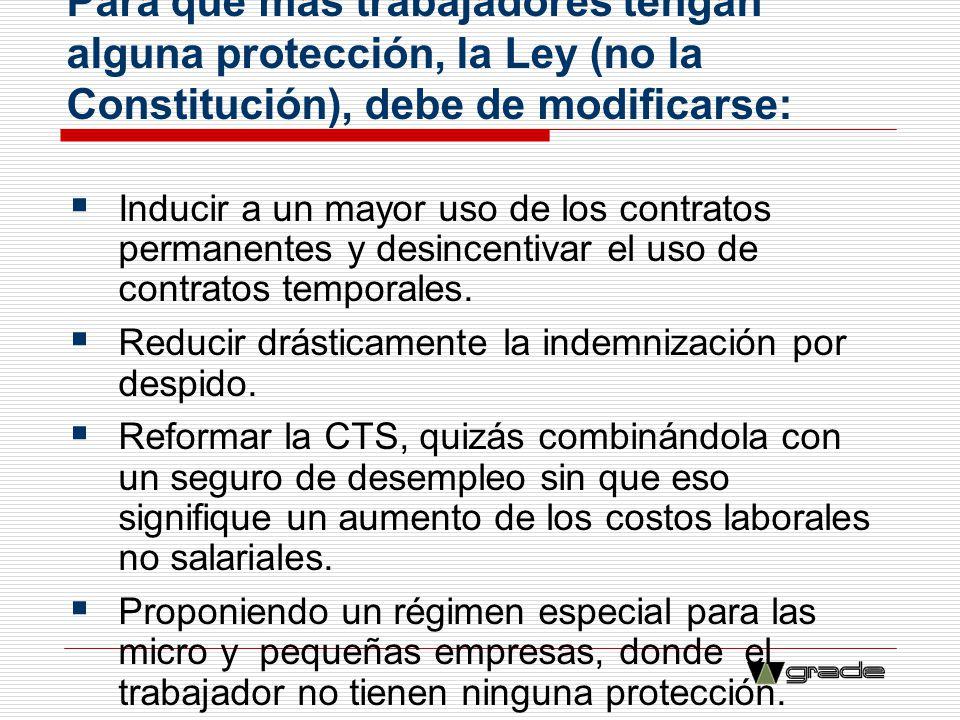 Para que más trabajadores tengan alguna protección, la Ley (no la Constitución), debe de modificarse: Inducir a un mayor uso de los contratos permanen