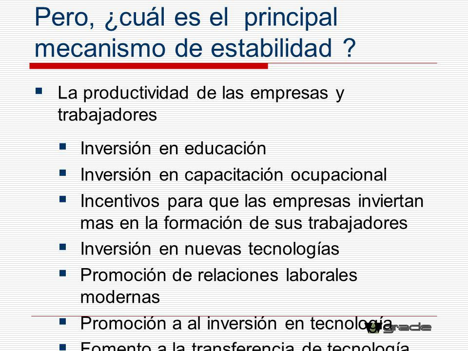 Pero, ¿cuál es el principal mecanismo de estabilidad ? La productividad de las empresas y trabajadores Inversión en educación Inversión en capacitació