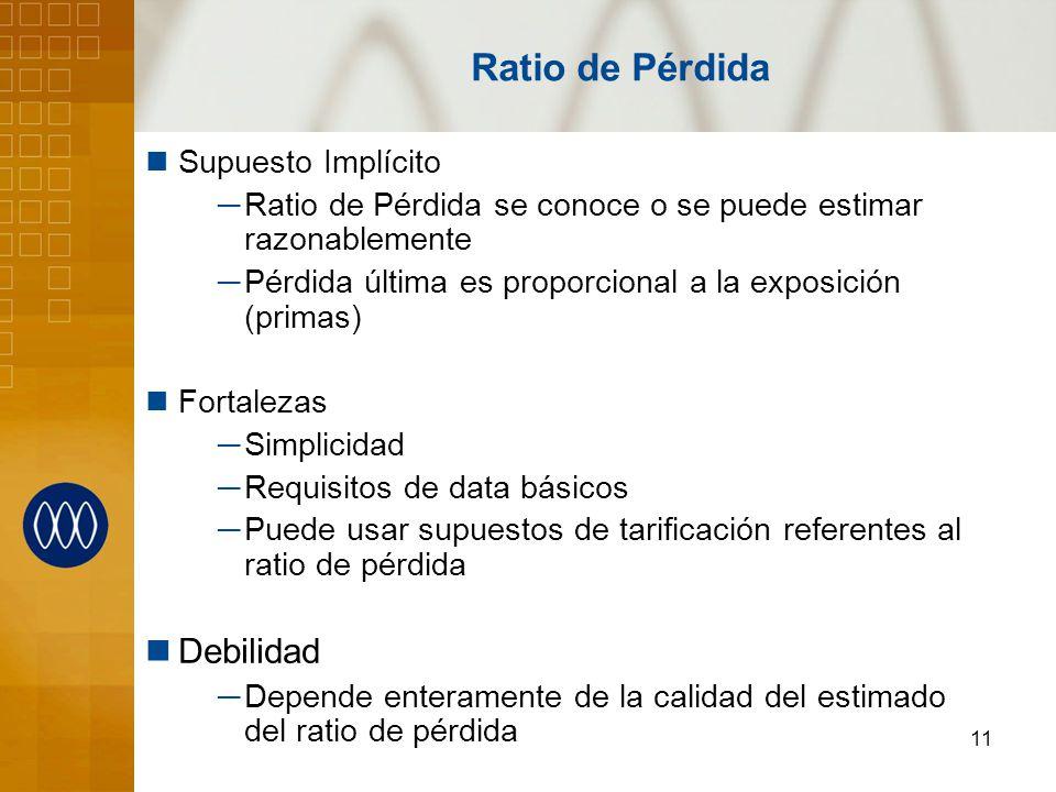 11 Ratio de Pérdida Supuesto Implícito Ratio de Pérdida se conoce o se puede estimar razonablemente Pérdida última es proporcional a la exposición (pr
