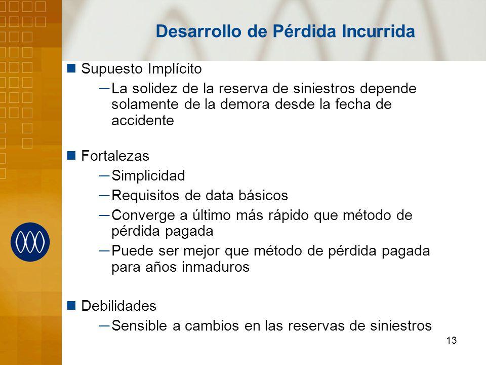 13 Desarrollo de Pérdida Incurrida Supuesto Implícito La solidez de la reserva de siniestros depende solamente de la demora desde la fecha de accident