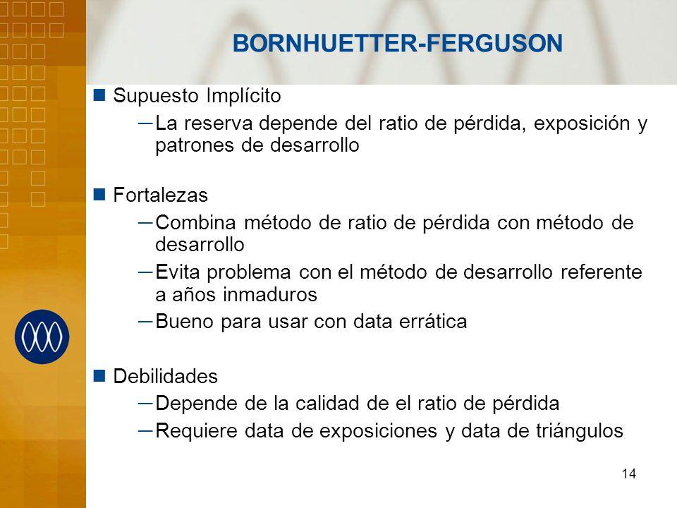 14 BORNHUETTER-FERGUSON Supuesto Implícito La reserva depende del ratio de pérdida, exposición y patrones de desarrollo Fortalezas Combina método de r