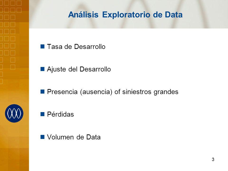 3 Análisis Exploratorio de Data Tasa de Desarrollo Ajuste del Desarrollo Presencia (ausencia) of siniestros grandes Pérdidas Volumen de Data