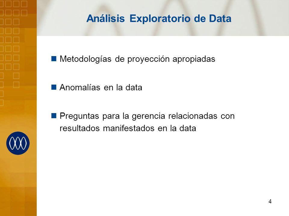 4 Análisis Exploratorio de Data Metodologías de proyección apropiadas Anomalías en la data Preguntas para la gerencia relacionadas con resultados mani