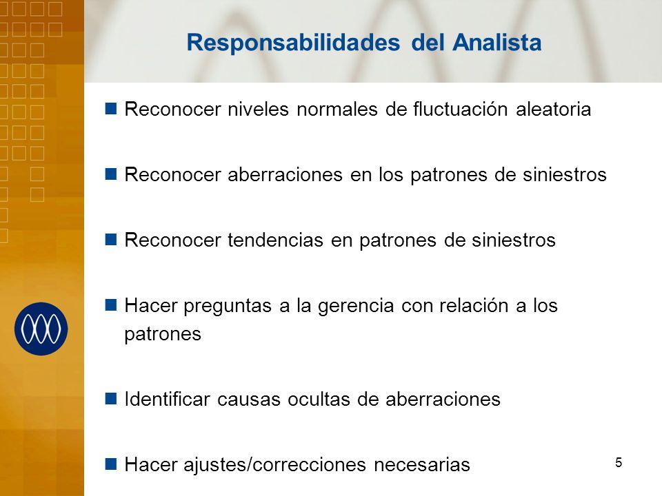5 Responsabilidades del Analista Reconocer niveles normales de fluctuación aleatoria Reconocer aberraciones en los patrones de siniestros Reconocer te
