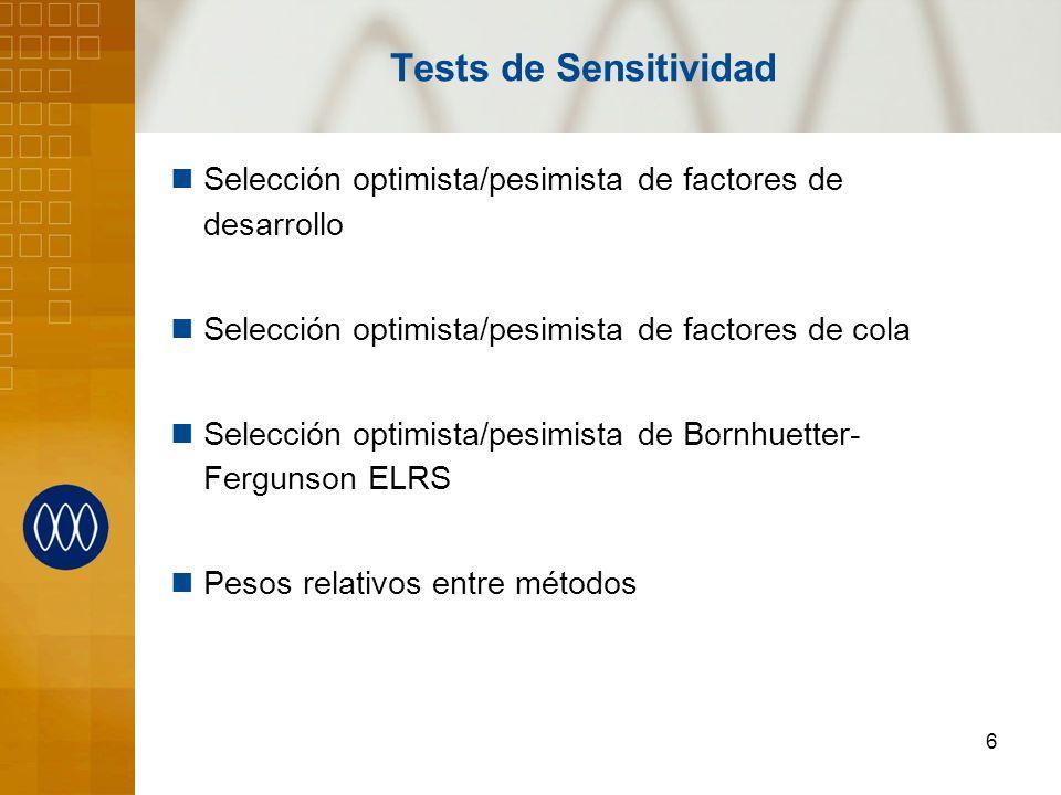 6 Tests de Sensitividad Selección optimista/pesimista de factores de desarrollo Selección optimista/pesimista de factores de cola Selección optimista/pesimista de Bornhuetter- Fergunson ELRS Pesos relativos entre métodos