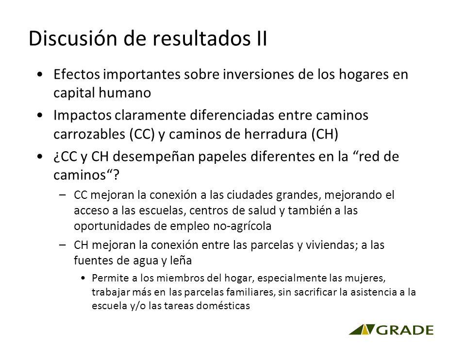 Discusión de resultados II Efectos importantes sobre inversiones de los hogares en capital humano Impactos claramente diferenciadas entre caminos carrozables (CC) y caminos de herradura (CH) ¿CC y CH desempeñan papeles diferentes en la red de caminos.