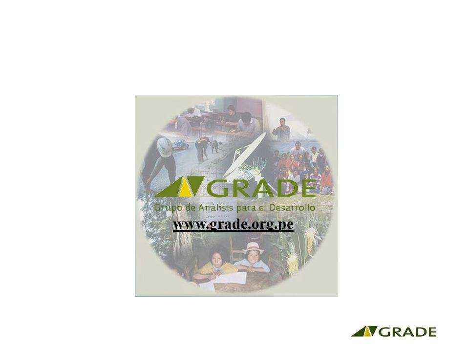 www.grade.org.pe