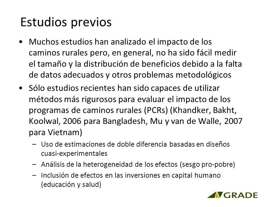 Estudios previos Muchos estudios han analizado el impacto de los caminos rurales pero, en general, no ha sido fácil medir el tamaño y la distribución de beneficios debido a la falta de datos adecuados y otros problemas metodológicos Sólo estudios recientes han sido capaces de utilizar métodos más rigurosos para evaluar el impacto de los programas de caminos rurales (PCRs) (Khandker, Bakht, Koolwal, 2006 para Bangladesh, Mu y van de Walle, 2007 para Vietnam) –Uso de estimaciones de doble diferencia basadas en diseños cuasi-experimentales –Análisis de la heterogeneidad de los efectos (sesgo pro-pobre) –Inclusión de efectos en las inversiones en capital humano (educación y salud)