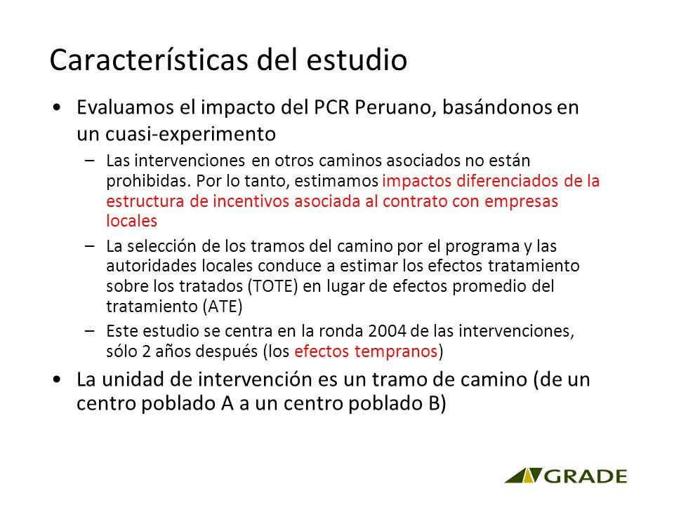 Características del estudio Evaluamos el impacto del PCR Peruano, basándonos en un cuasi-experimento –Las intervenciones en otros caminos asociados no están prohibidas.
