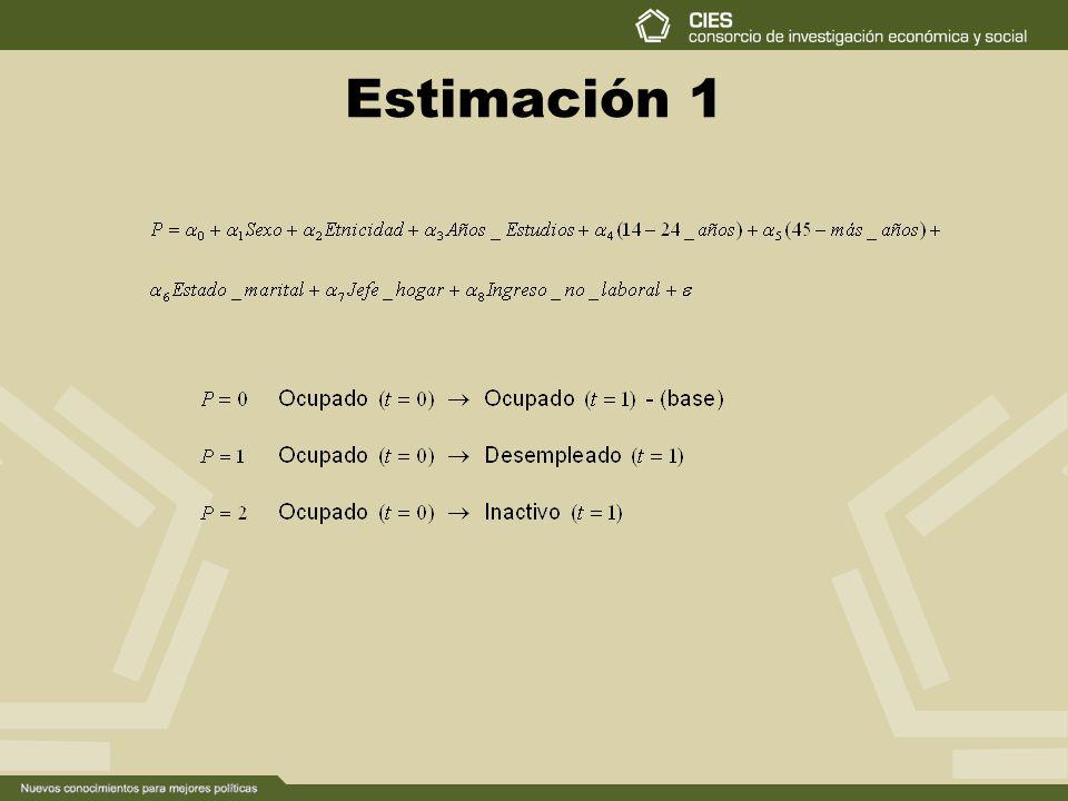 Estimación 1