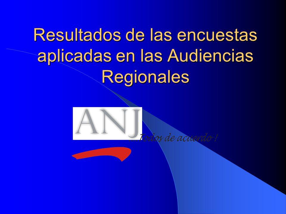 Resultados de las encuestas aplicadas en las Audiencias Regionales