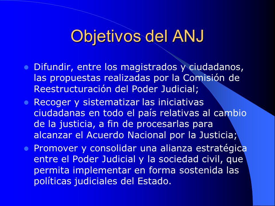 Objetivos del ANJ Difundir, entre los magistrados y ciudadanos, las propuestas realizadas por la Comisión de Reestructuración del Poder Judicial; Reco