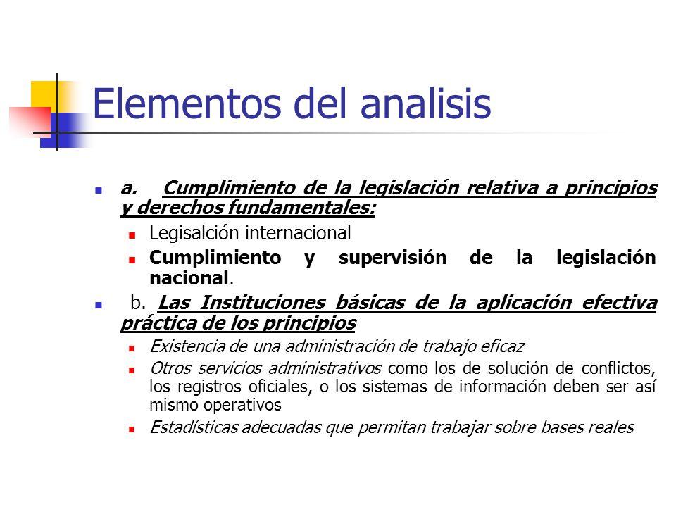 Elementos del analisis a.Cumplimiento de la legislación relativa a principios y derechos fundamentales: Legisalción internacional Cumplimiento y supervisión de la legislación nacional.
