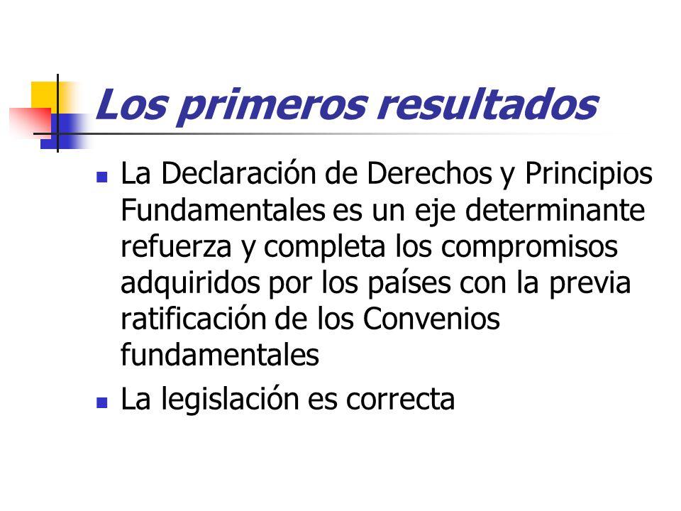 Los primeros resultados La Declaración de Derechos y Principios Fundamentales es un eje determinante refuerza y completa los compromisos adquiridos por los países con la previa ratificación de los Convenios fundamentales La legislación es correcta