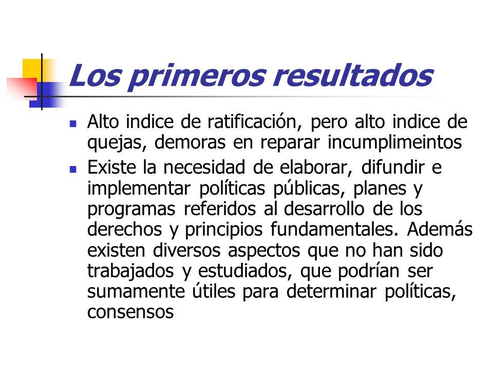 Propuestas Información Indicadores de seguimiento Educación Diálogo social Administración del trabajo Políticas apropiadas