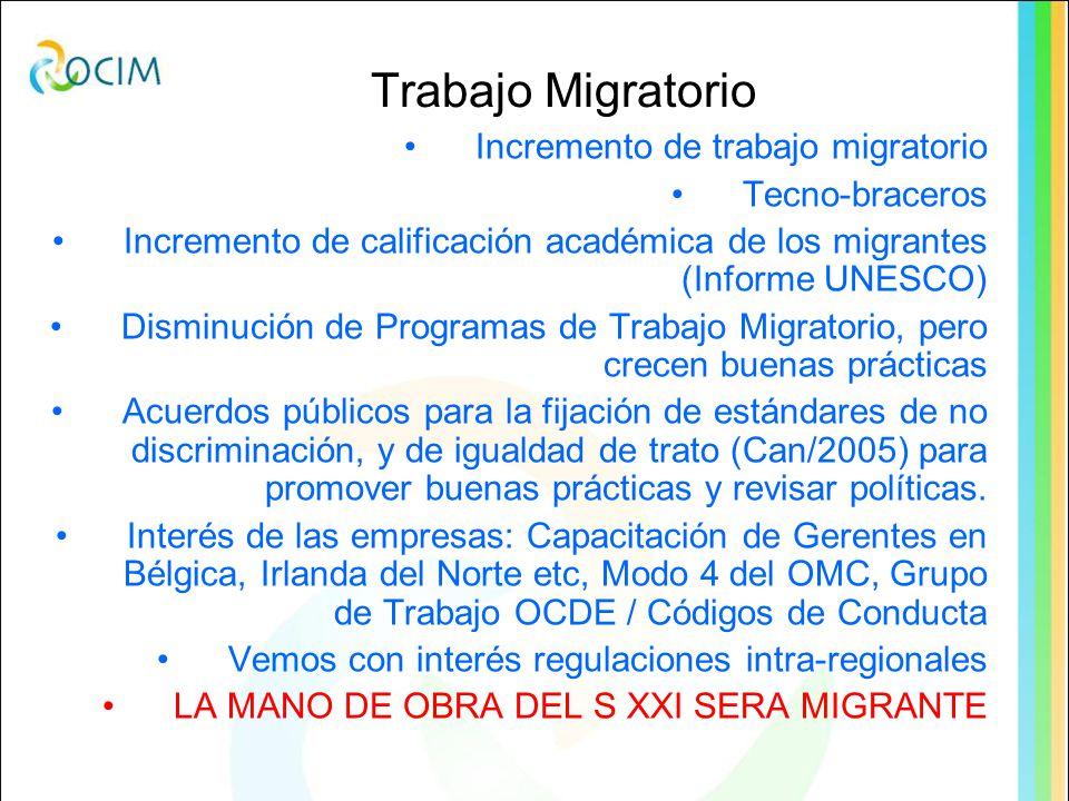 Incremento de trabajo migratorio Tecno-braceros Incremento de calificación académica de los migrantes (Informe UNESCO) Disminución de Programas de Trabajo Migratorio, pero crecen buenas prácticas Acuerdos públicos para la fijación de estándares de no discriminación, y de igualdad de trato (Can/2005) para promover buenas prácticas y revisar políticas.