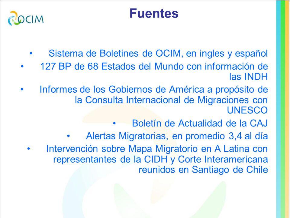 Situación de las Migraciones 15 días - Preocupaciones Restricciones sanitarias / controles migratorios Informe sobre Caída de transporte aéreos de un 2,6% abril del 2009 y anual de 3,1% Denuncia de corrupción en Dirección de Migraciones en Panamá, Guatemala, Paraguay y Bolivia Cámara Diputados Italiana aprueba Ley de Seguridad el 12 de mayo: rondas ciudadanas, multas 10.000 euros, 3 años de cárcel a arrendador, se aprueba Ley en Georgia USA (disgregación en migraciones en la UE) Protesta de Cámara de Diputados Ecuatoriana a Ley Migratoria Italiana Migración Centroamericana es cada vez mas infantil La ultima frontera